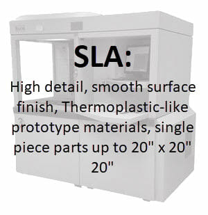 "3D Printing SLA: High detail, smooth surface finish, Thermoplastic-like prototype materials, single piece parts up to 20"" x 20"" 20"" 3d printed parts 3d printed materials,"