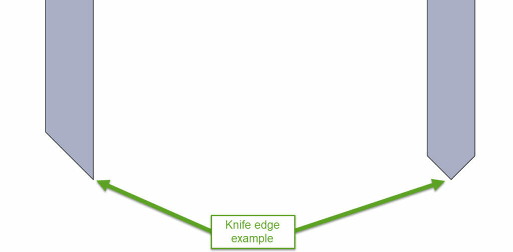 3D Printing - SLA - Knife edge design guide 2