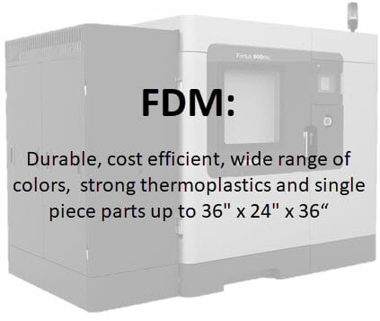 "3D Printing - FDM: Durable, cost efficient, wide range of colors, strong thermoplastics and single piece parts up to 36"" x 24"" x 36"" 3d printed parts 3d printed materials,"