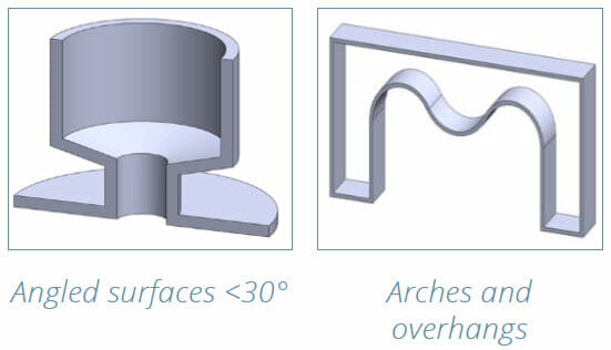 DMLS 3D Printing Design Guide - Overhang geometry man require support structures to successfully build using DMLS