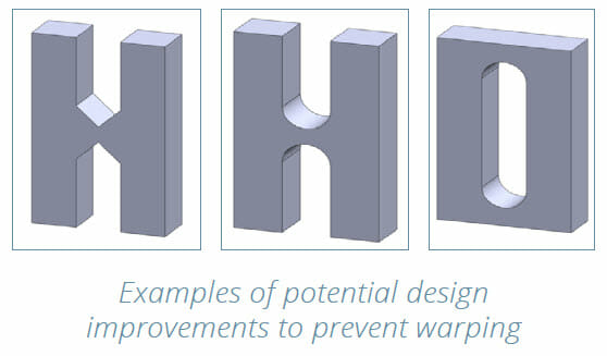 DMLS 3D Printing Design Guide - examples of potential design improvements to prevent warping