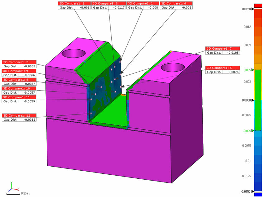 HP MJF Part Wear / MJF Part Strength - Laser scan inspection report, back of block